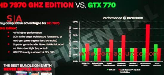 AMD-Radeon-HD-7970-GHz-Edition-vs-Nvidia-GeForce-GTX-770