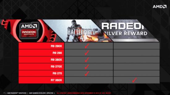 Battlefield-4-en-las-Radeon-R9