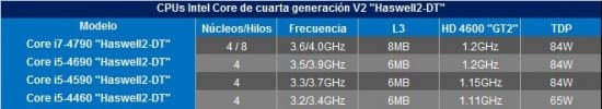 Haswell2-DT-especificac