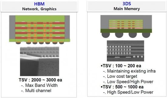 amd-hynix-hbm-memoria-3D-01