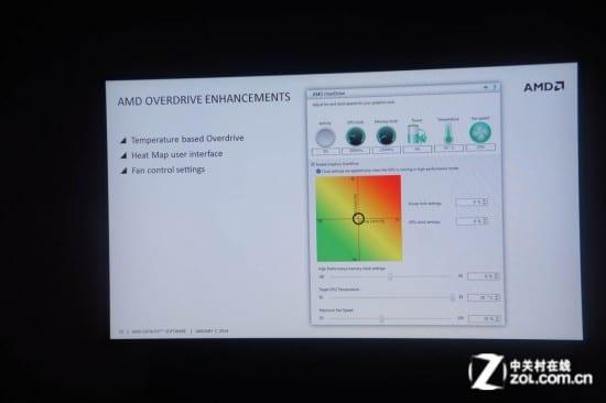 AMD-Catalyst-14.1-Beta-4
