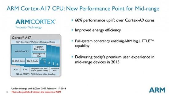 Cortex-A17-1