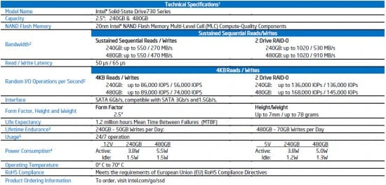 Intel-Solid-State-Drive-730-Series-Especificacions