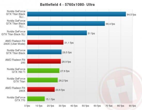 Nvidia-GeForce-GTX-Titan-Black4