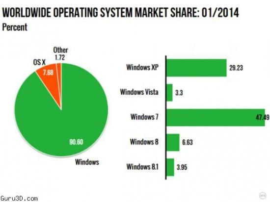 windows_8_marketshare_febrero