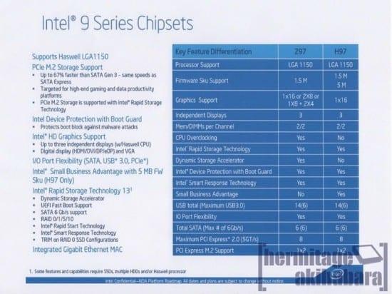 Especificaciones-Intel-Z97-e-Intel-H97