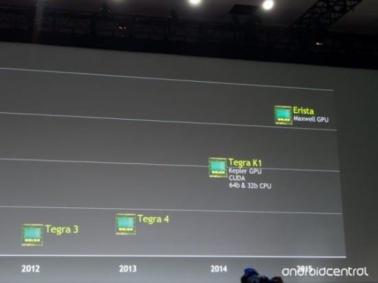 Nvidia-Erista