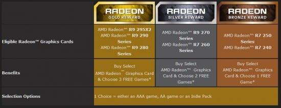 AMD-Never-Settle-Forever-2014-GPUS