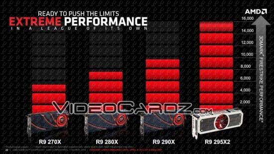 AMD-Radeon-R9-295X2-VC-6
