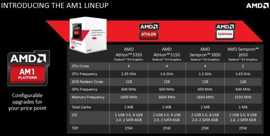 AMD_AM1_Sempron_Athlon_03