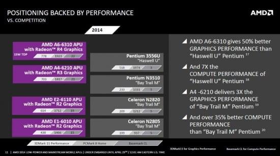 AMD_Beema_Mullins_APU_07