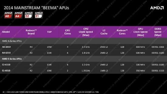 AMD_Beema_Mullins_APU_08
