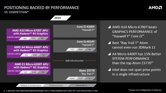 AMD_Beema_Mullins_APU_09