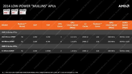 AMD_Beema_Mullins_APU_10