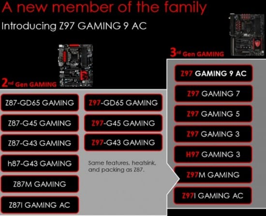 MSI-Gaming-9-Series-integrantes