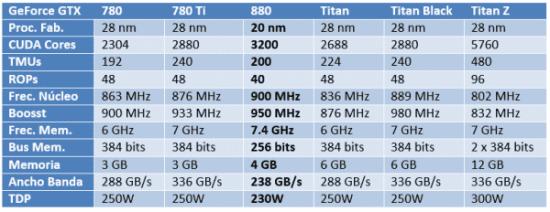 Nvidia-GeForce-GTX-880-02