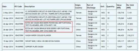GTX-880-8GB-detalle