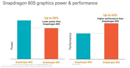 Snapdragon-805-vs-Snapdragon-800