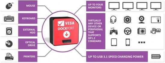 DockPort_Logo2_02