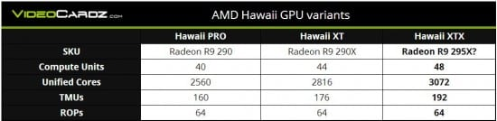 GPU-Hawaii-XTX-vs-Hawaii-XT-vs-Hawaii-PRO