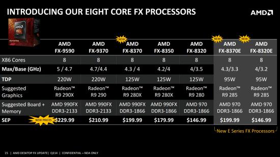 AMD-FX-8370-FX-8370E-FX-8320E-02