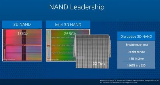 Intel_Micron_3D_NAND-01