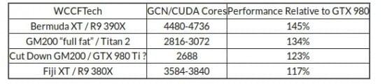 Radeon-R9-390X-vs-R9-380X-vs-GTX-Titan-2-vs-GTX-980-Ti-vs-GTX-980-01