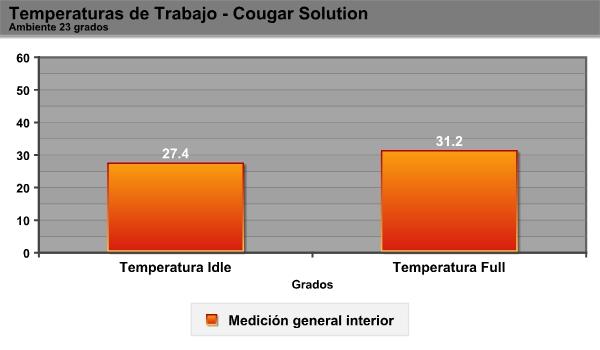 CougarSolution