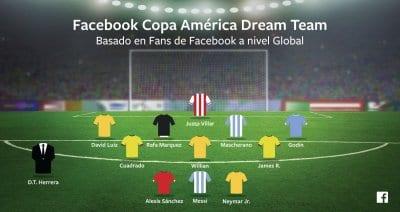 Copa-America-2015-Final-v1-Spanish[2]