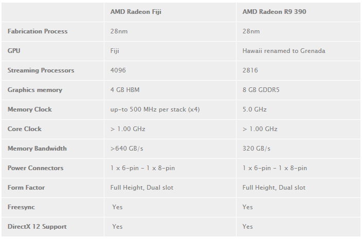 amd-radeon-fury-beats-titan-04