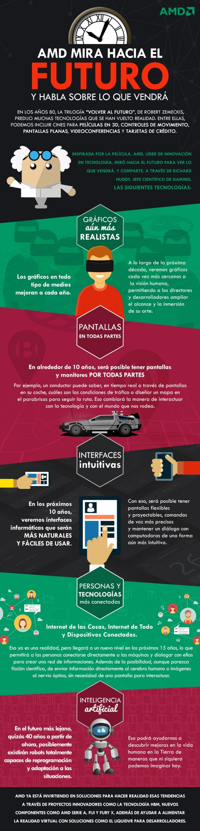 Infografía Back to the Future