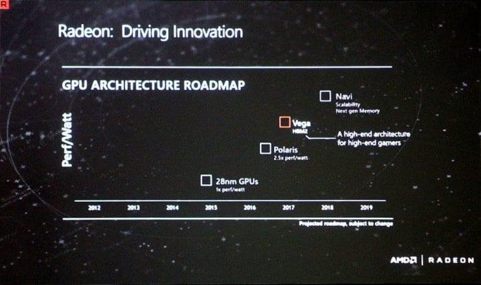 AMD-GPU-Roadmap-July-2016-900x534