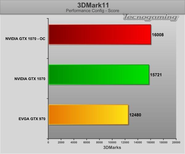 gtx1070-3dmark11-perf