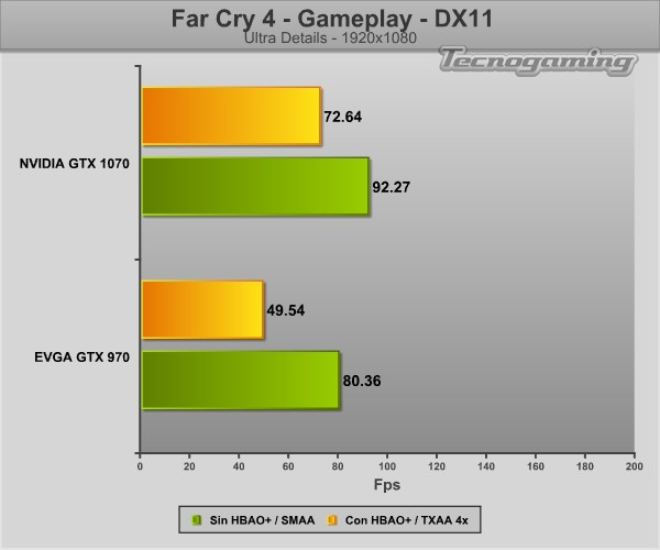 gtx1070-game-farcry4