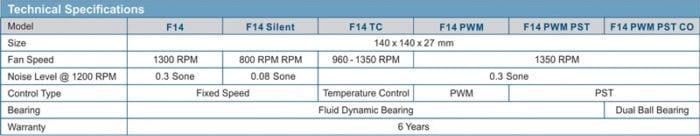 arctic-f14-especificaciones