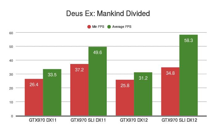 deus-ex-mankind-divided-beta-patch